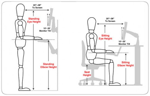 ergonomics tips to reduce pain and have better posture