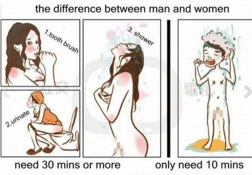 men-woman