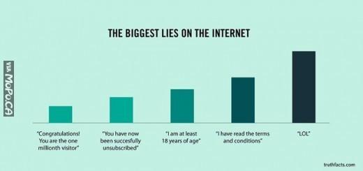 biggest-lies